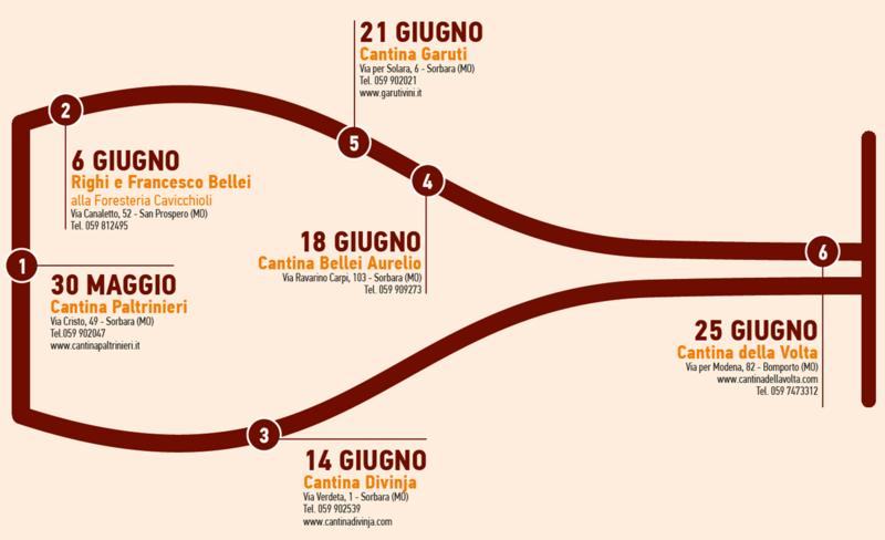 Rosso Rubino - Lambrusco Wine Festival 2019